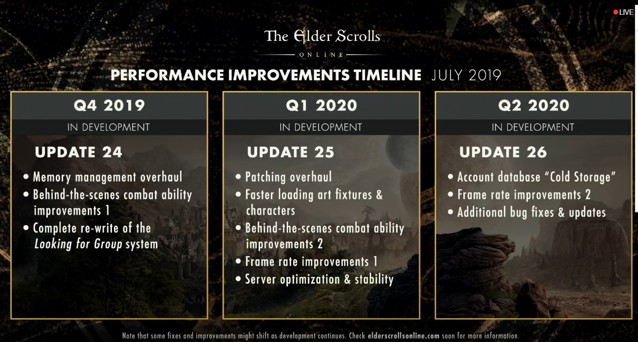 eso-performance-improvements-timeline-2019-2020.png